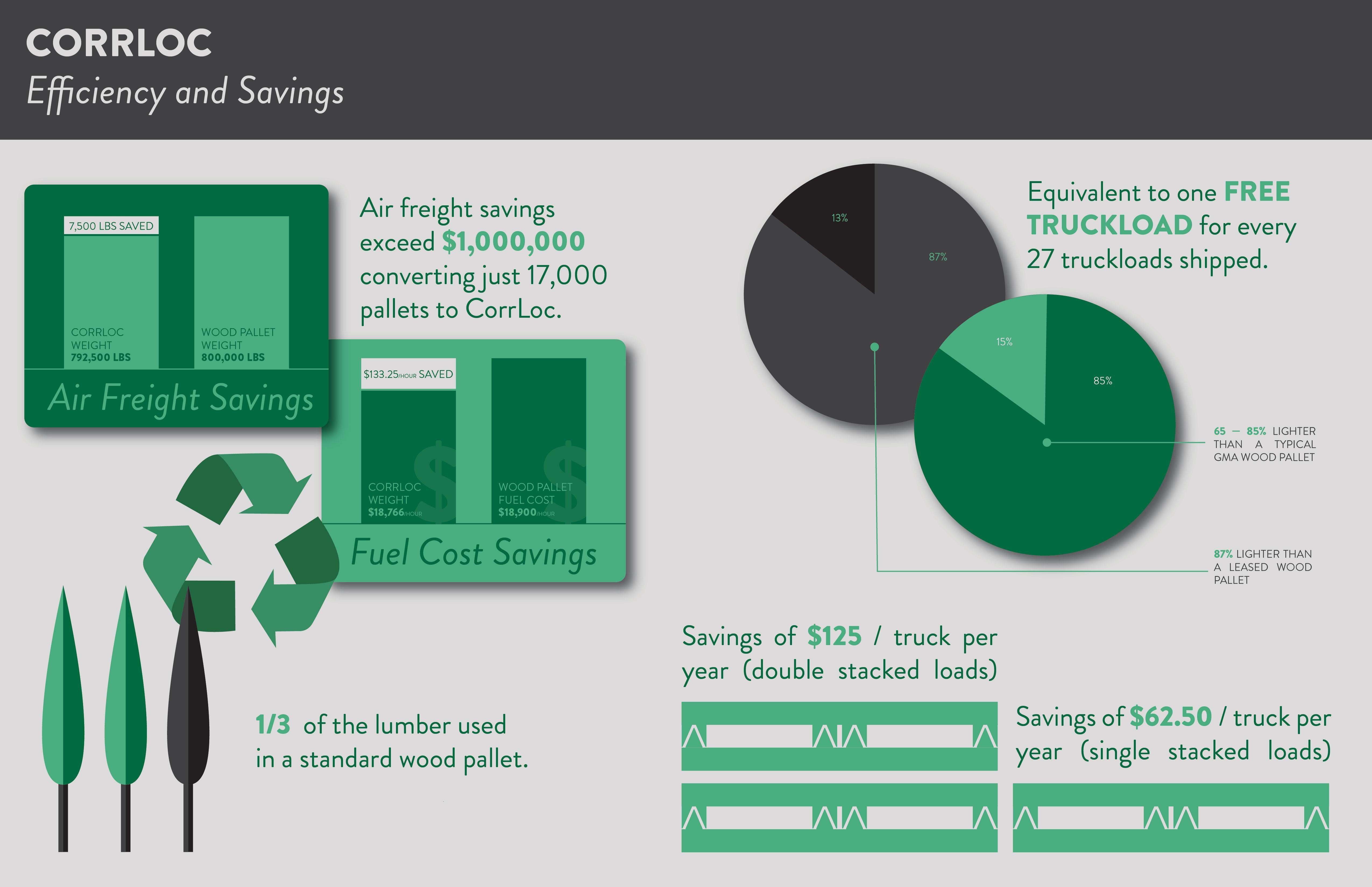 CorrLoc_CLOUT_SavingsInfographic-WebSize